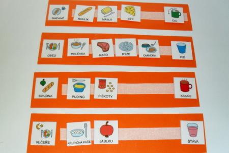 Jídlo - procesní schéma