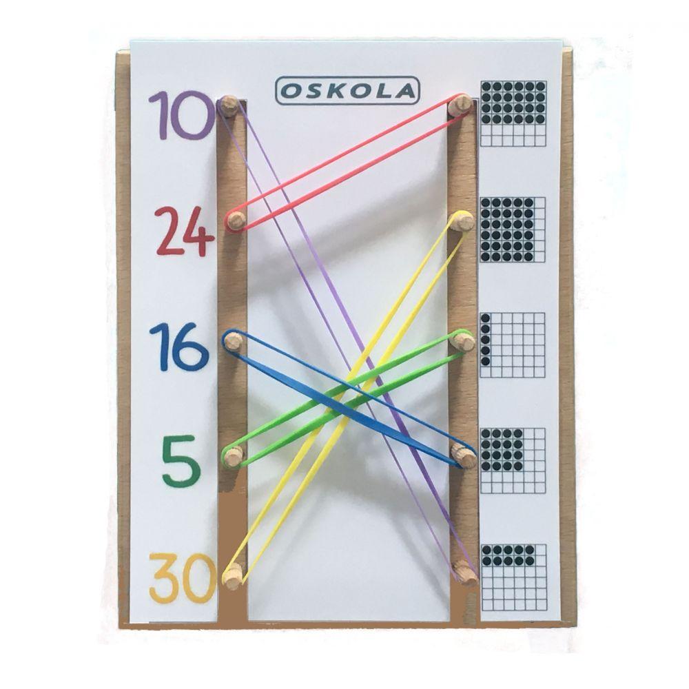 Násobení 6x6 - předloha GeoDuo